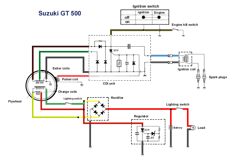 index of   diagrams  suzuki  twins