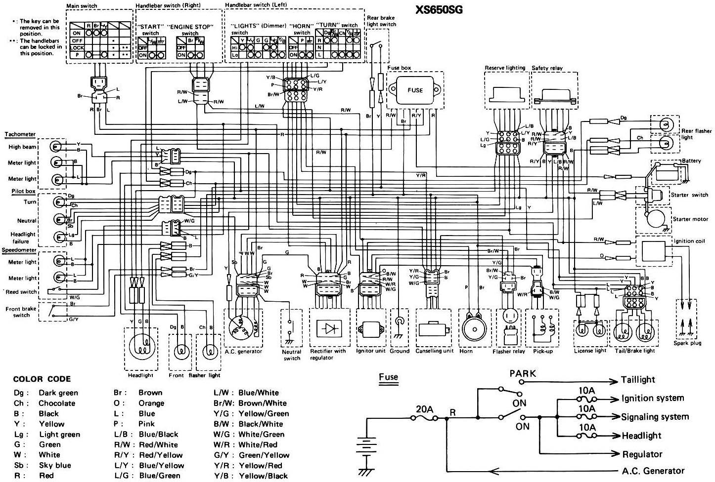 for parva, yamaha it, hp evinrude, honda crf, yamaha ty, yamaha bravo, on xt 250 wiring diagram